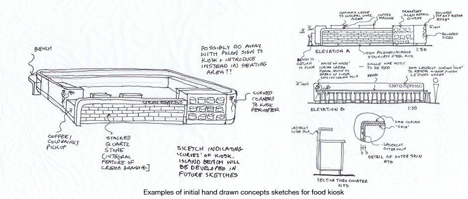Hand drawn concept sketches
